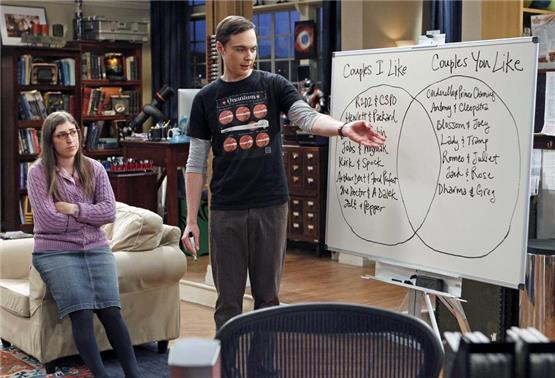 "So realistisch ist ""The Big Bang Theory"""